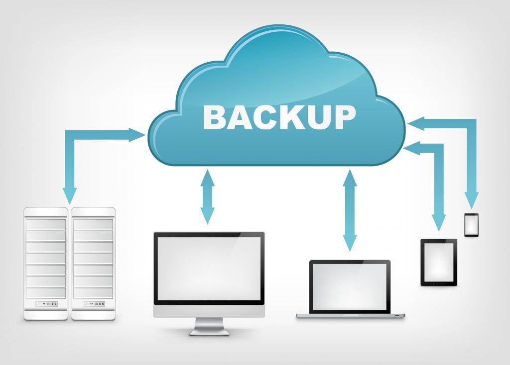 cloud backup 2